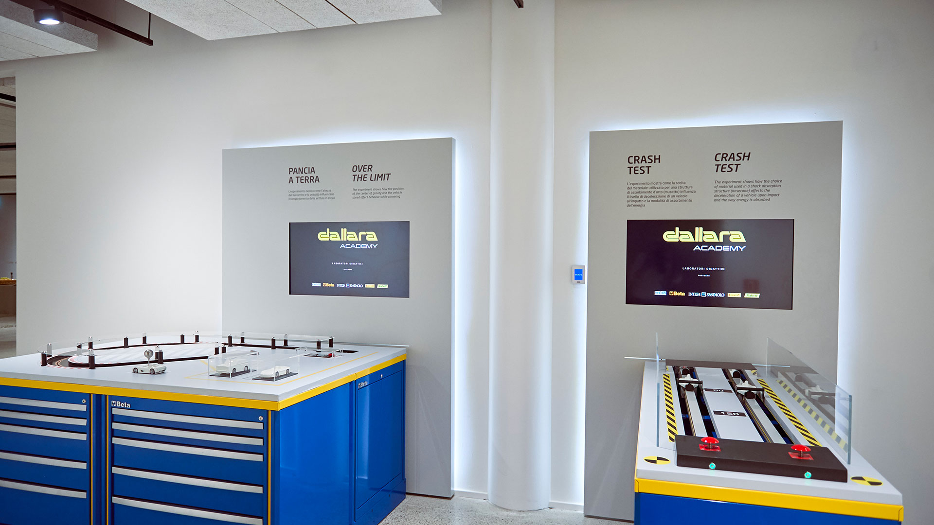 Dallara Educational Labs